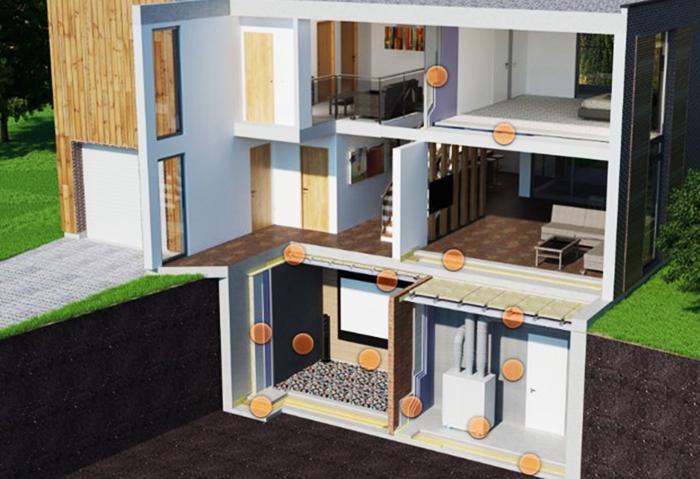 Элементы конструкции дома, в которых следует предусмотреть звукопоглощение и звукоизоляцию