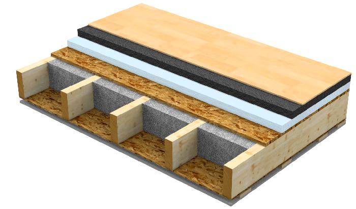Подготовка конструкции пола для укладки шумозащиты