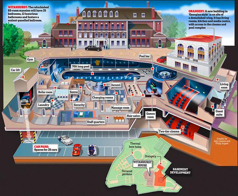 План реконструкции дворца