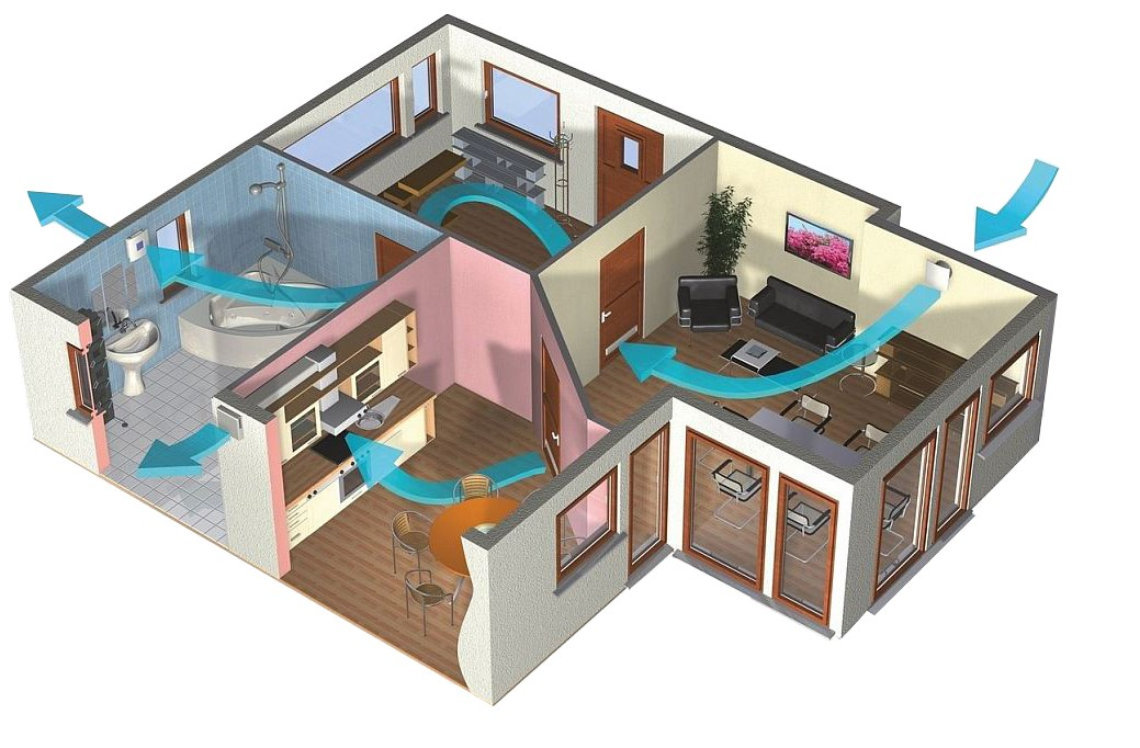 Схема движения воздуха в квартире